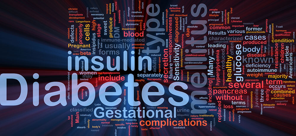 diabetes-wordcloud