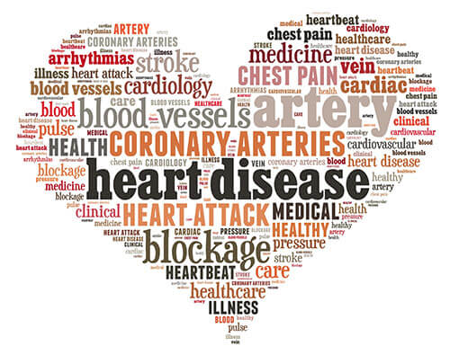 heart-disease-word-cloud